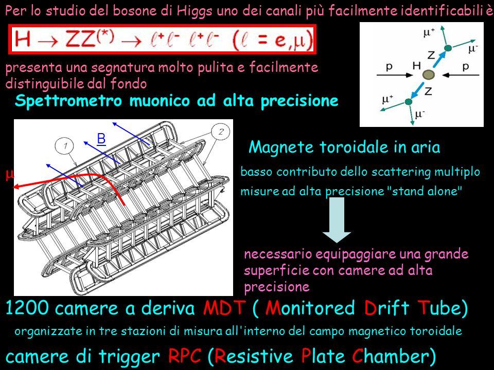 B Magnete toroidale in aria basso contributo dello scattering multiplo misure ad alta precisione