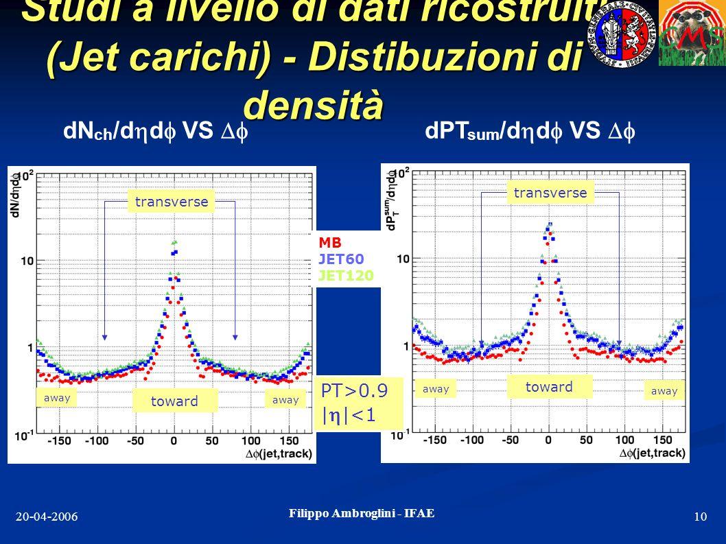 Filippo Ambroglini - IFAE 20-04-200610 Studi a livello di dati ricostruiti (Jet carichi) - Distibuzioni di densità dN ch /d d VS dPT sum /d d VS towar