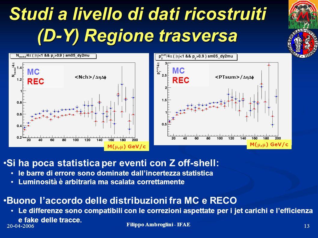 Filippo Ambroglini - IFAE 20-04-200613 Studi a livello di dati ricostruiti (D-Y) Regione trasversa MC REC / M(,) GeV/c MC REC Si ha poca statistica pe