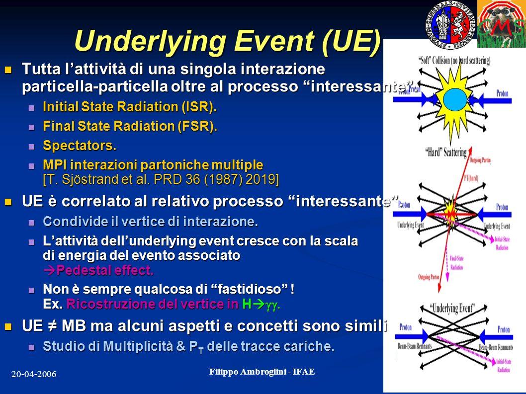Filippo Ambroglini - IFAE 20-04-20066 Strategie per la misura del UE ad LHC Osservabili prinicipali: dN/d d, densità di carica d(PT sum )/d d, densità di energia Produzione D-Y di coppie di muoni: Le osservabili sono le stesse di quelle definite per i jet carichi solo si vanno a valutare in tutto il piano (dopo aver rimosso la coppia di tutto il resto è UE ) Il jet carico più energetico definisce una direzione nel piano La regione trasversa è particolarmente sensibile al UE Jet carichi: La topologia dellinterazione p-p viene desunta dallinformazione sulle tracce cariche, ricostruendo i jet con ICA (input particelle cariche senza massa)