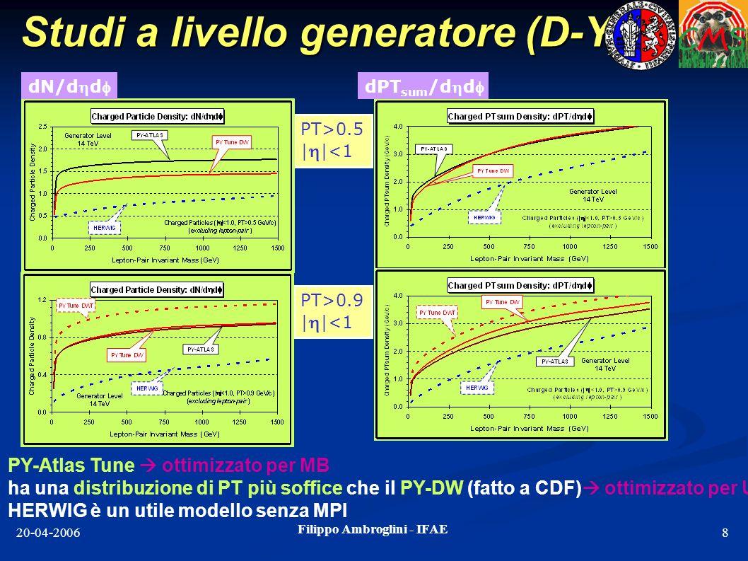 Filippo Ambroglini - IFAE 20-04-200619 MC / MC Studi a livello di dati ricostruiti (D-Y) Regione trasversa (isolamento) M(,) GeV/c Criteri di isolamento per i muoni: Nessuna traccia con PT > 0.9 GeV/c in un cono di raggio 0.3 nel piano lungo la direzione del Efficienza del 76.9% su eventi D-Y nessun evento di QCD (2 2) supera il taglio di isolamento Lattuale statistica che abbiamo a disposizione non ci consente di effettuare predizioni ragionevoli al di sopra dei 100 GeV/c M(,) GeV/c