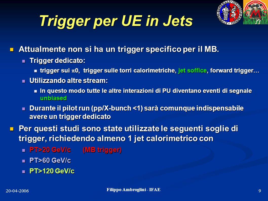 Filippo Ambroglini - IFAE 20-04-20069 Trigger per UE in Jets Attualmente non si ha un trigger specifico per il MB. Attualmente non si ha un trigger sp