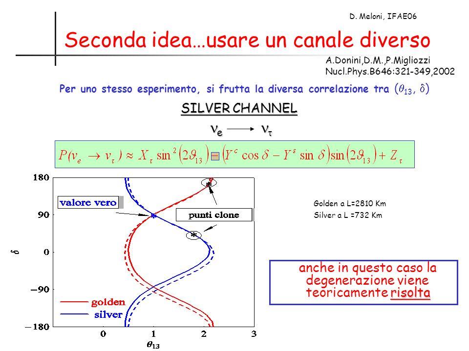 D. Meloni, IFAE06 Seconda idea…usare un canale diverso Per uno stesso esperimento, si frutta la diversa correlazione tra ( 13, ) A.Donini,D.M.,P.Migli