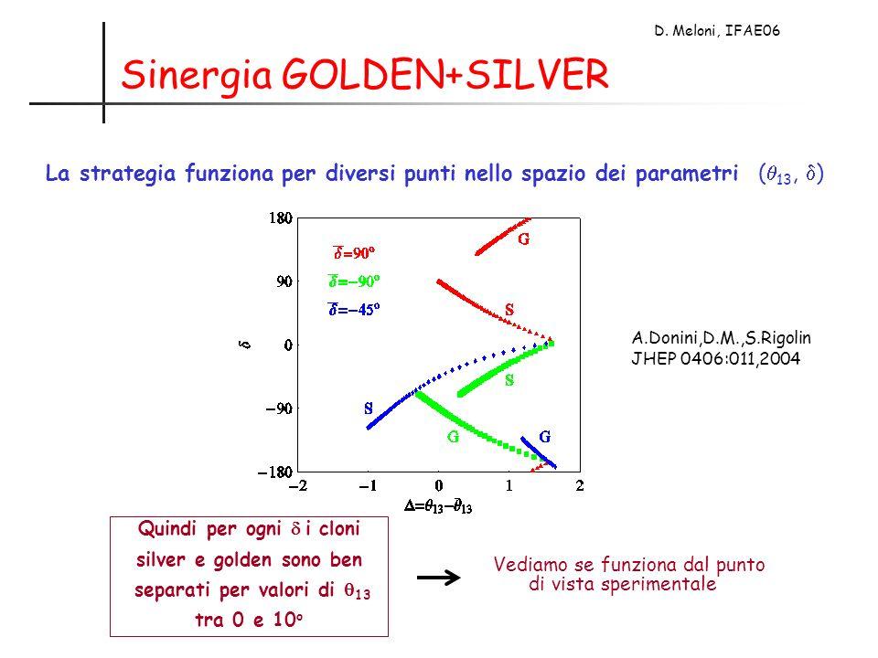 D. Meloni, IFAE06 Sinergia GOLDEN+SILVER La strategia funziona per diversi punti nello spazio dei parametri ( 13, ) Quindi per ogni i cloni silver e g