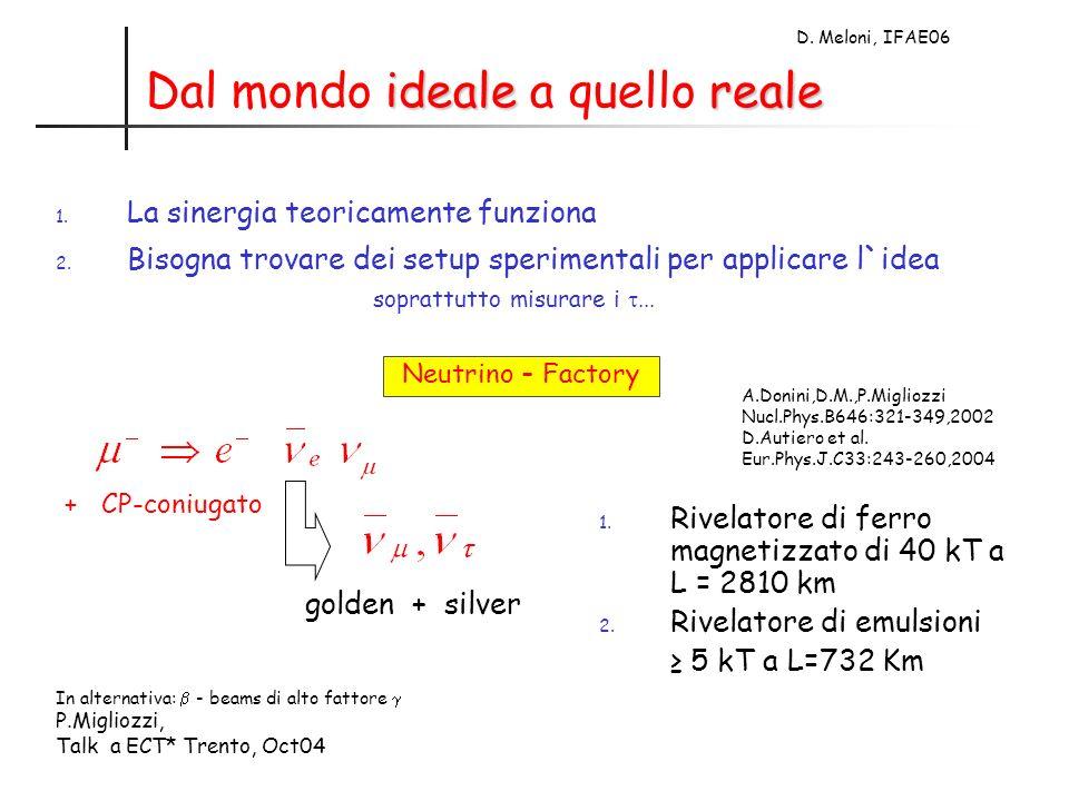 D. Meloni, IFAE06 idealereale Dal mondo ideale a quello reale 1.