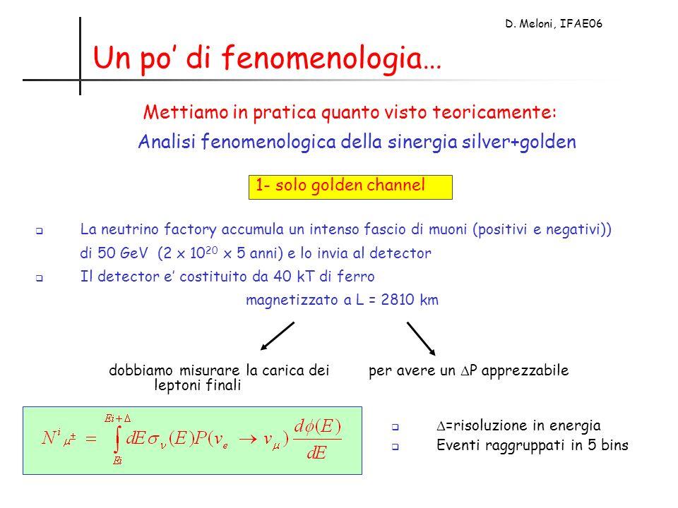 D. Meloni, IFAE06 Un po di fenomenologia… Mettiamo in pratica quanto visto teoricamente: Analisi fenomenologica della sinergia silver+golden 1- solo g