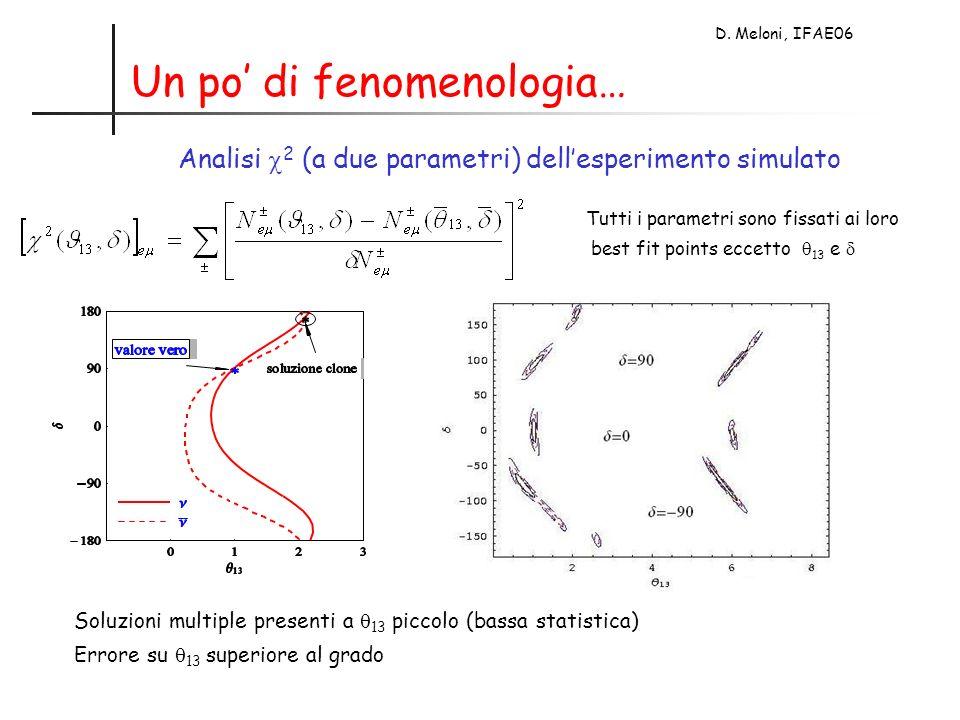 D. Meloni, IFAE06 Un po di fenomenologia… Analisi 2 (a due parametri) dellesperimento simulato Soluzioni multiple presenti a 13 piccolo (bassa statist