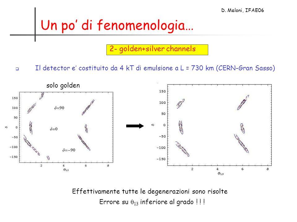 D. Meloni, IFAE06 Un po di fenomenologia… 2- golden+silver channels Il detector e costituito da 4 kT di emulsione a L = 730 km (CERN-Gran Sasso) Effet