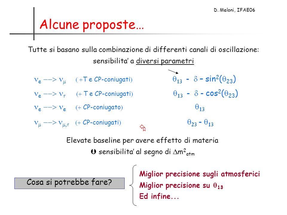 D. Meloni, IFAE06 Alcune proposte… Tutte si basano sulla combinazione di differenti canali di oscillazione: sensibilita a diversi parametri e T e CP-c