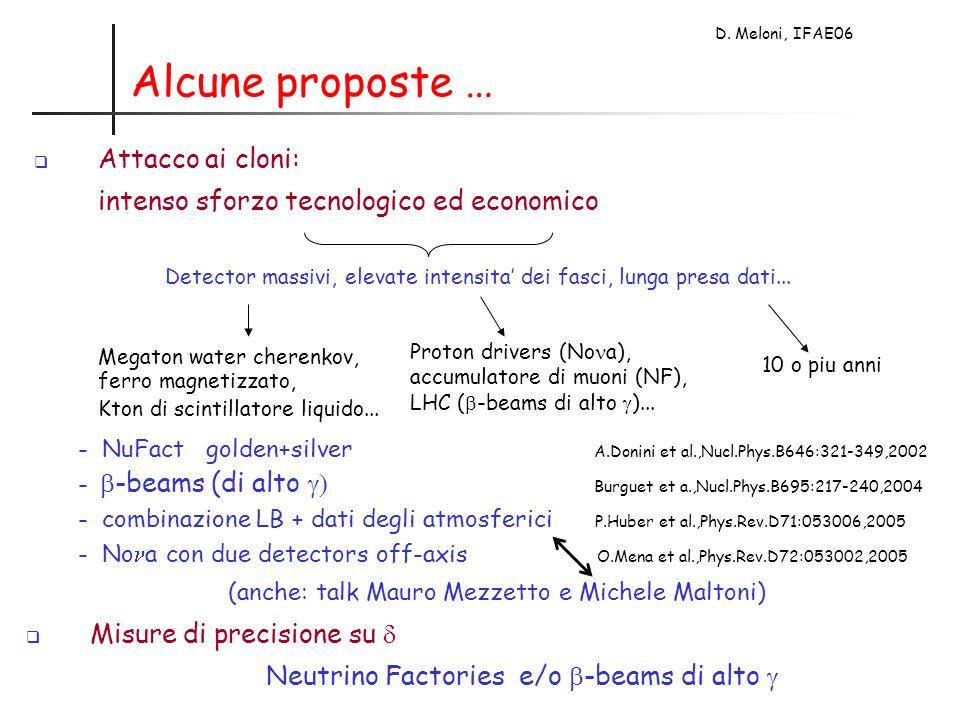 D. Meloni, IFAE06 Alcune proposte … Attacco ai cloni: intenso sforzo tecnologico ed economico Misure di precisione su Neutrino Factories e/o -beams di