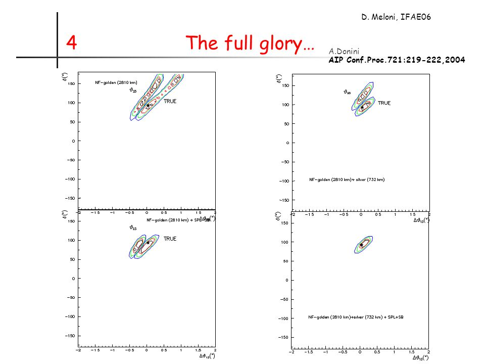 D. Meloni, IFAE06 4 The full glory… A.Donini AIP Conf.Proc.721:219-222,2004