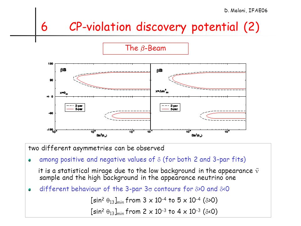 D. Meloni, IFAE06 6 CP-violation discovery potential (2) The -Beam two different asymmetries can be observed among positive and negative values of (fo