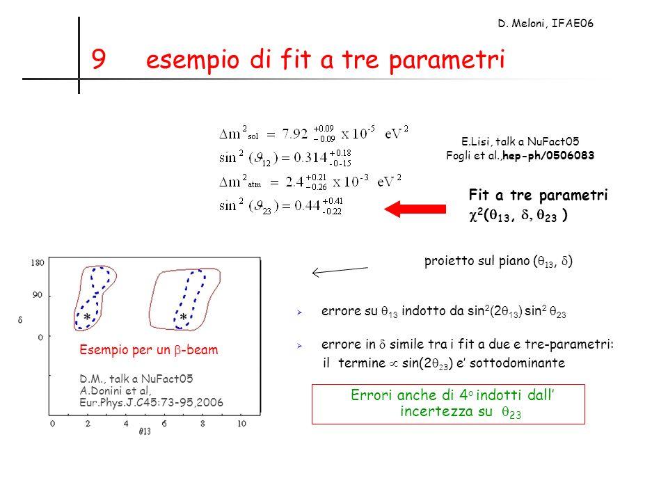 D. Meloni, IFAE06 9 esempio di fit a tre parametri E.Lisi, talk a NuFact05 Fogli et al.,hep-ph/0506083 Esempio per un -beam D.M., talk a NuFact05 A.Do