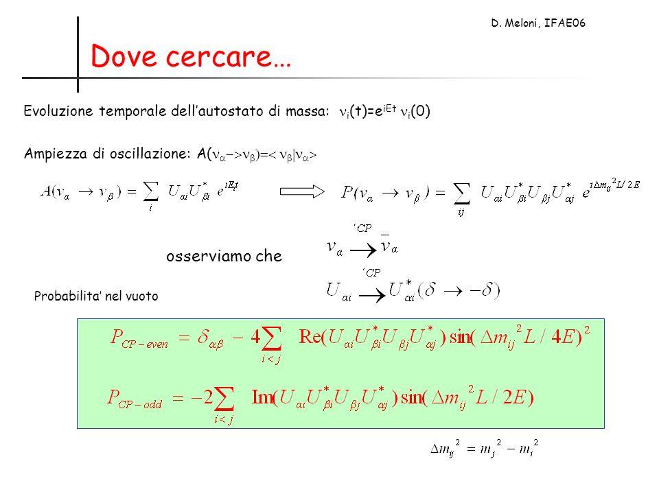 D. Meloni, IFAE06 Dove cercare… Evoluzione temporale dellautostato di massa: i (t)=e iEt i (0) Ampiezza di oscillazione: A( osserviamo che Probabilita