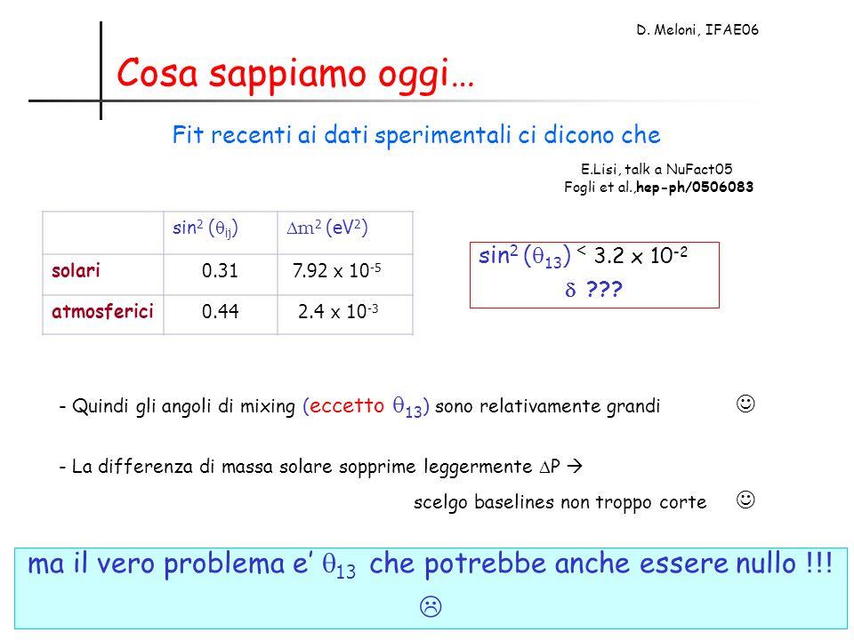 D. Meloni, IFAE06 Cosa sappiamo oggi… Fit recenti ai dati sperimentali ci dicono che E.Lisi, talk a NuFact05 Fogli et al.,hep-ph/0506083 sin 2 ( ij )