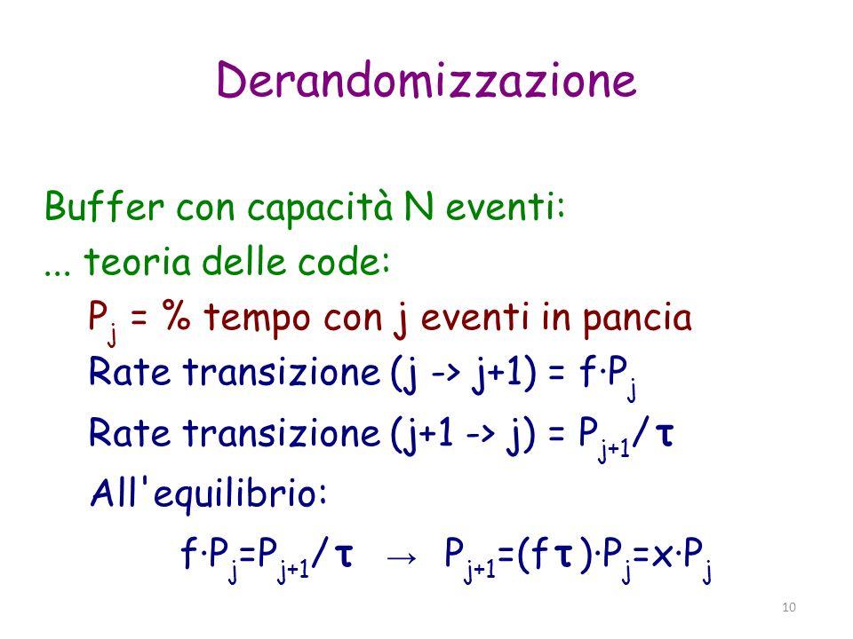 11 Derandomizzazione (2) P 1 =x·P 0, P 2 =x 2 ·P 0,...