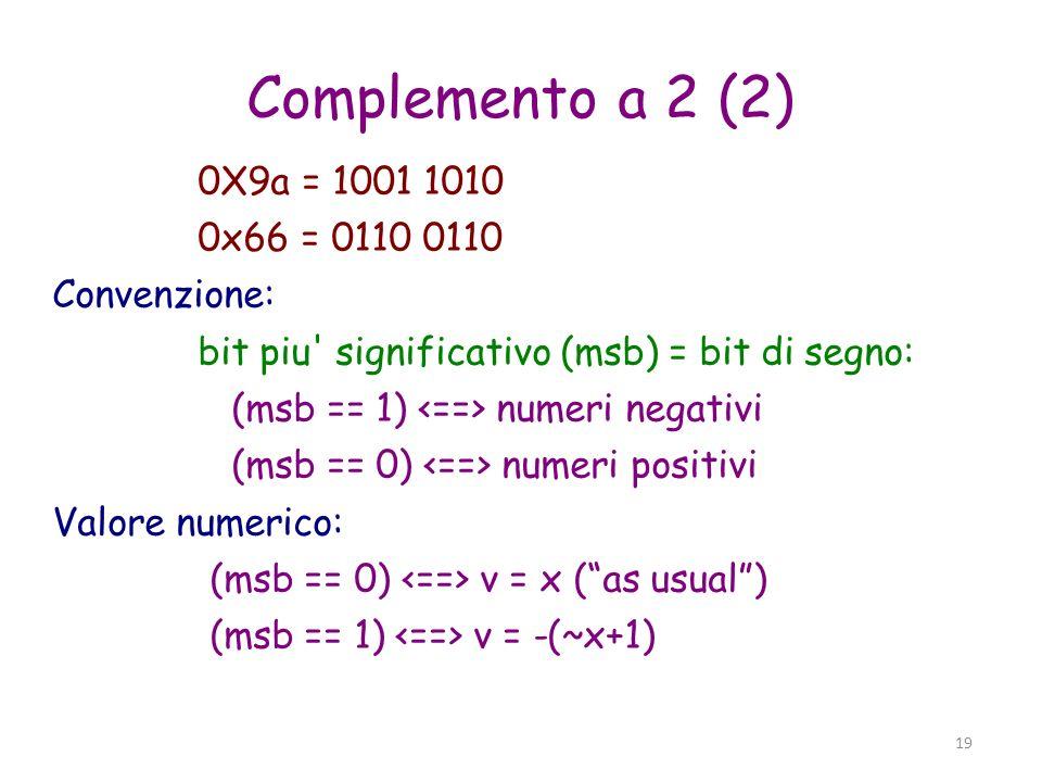 20 Qualche esempio 1001 1010 (0x9a) = - 0110 0110 (- 0x66) 1111 1111 (0xff) = - 0000 0001 (- 1) 1111 1110 (0xfe) = - 0000 0010 (- 2) 1000 0001 (0x81) = - 0111 1111 (- 0x7f) 1000 0000 (0x80) = - 1000 0000 (- 0x80) ??.