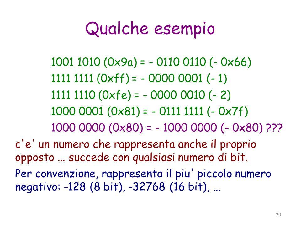 21 Numeri con e senza segno Proprieta notevoli: - ordinamento identico (eccetto ai confini) - aritmetica identica .