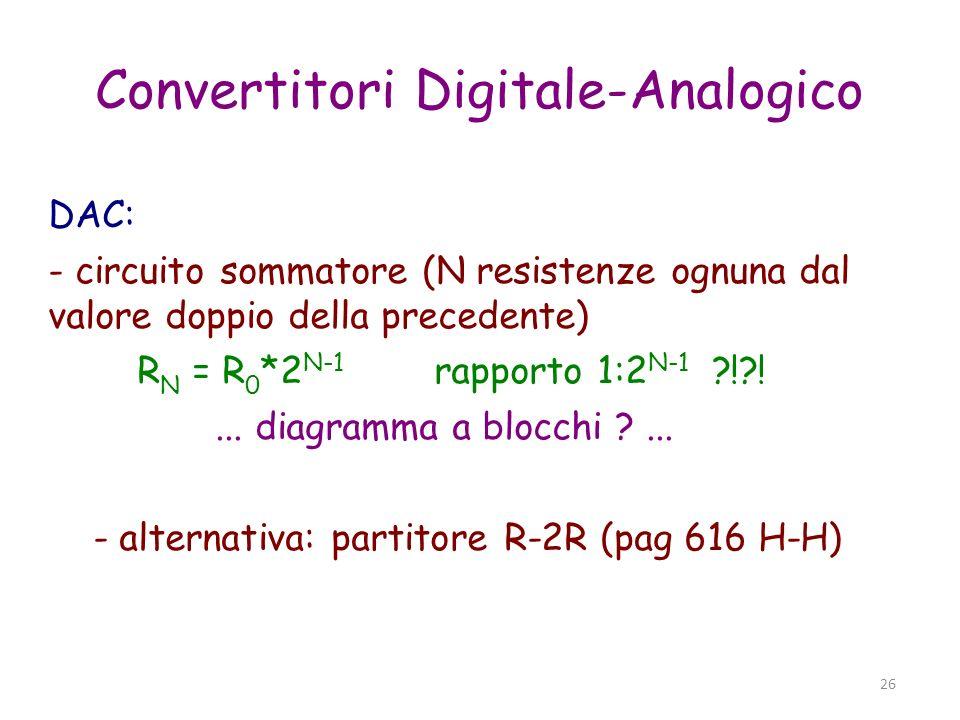 27 Convertitori Analogico-Digitali Tracking-ADC - funziona in ~ continua - abbastanza lento - risoluzione OK - poco costoso (costo ~ N)...