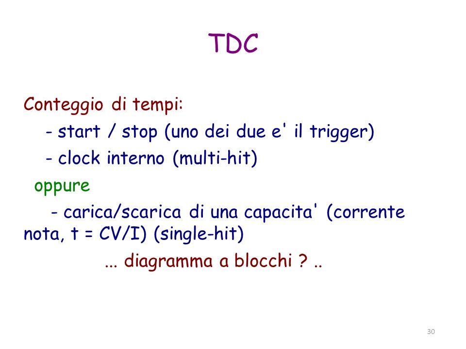31 Logiche digitali Logiche combinatorie Logiche sequenziali Reti Sequenziali (Macchine a Stati)