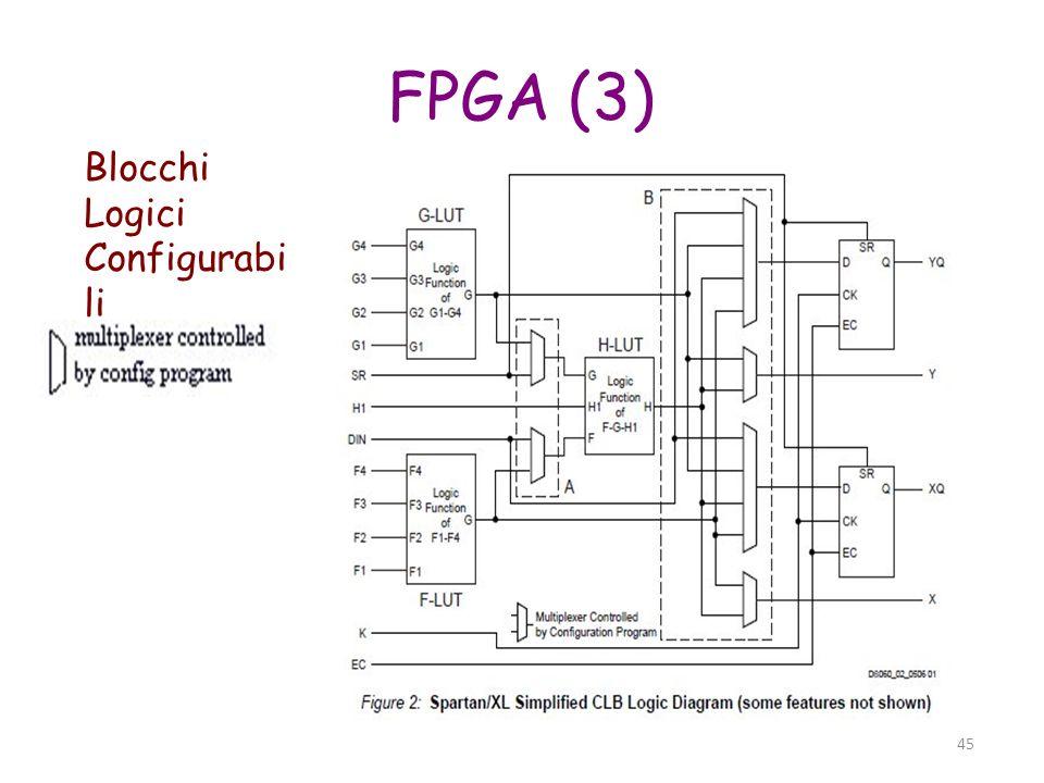 46 FPGA.vs.