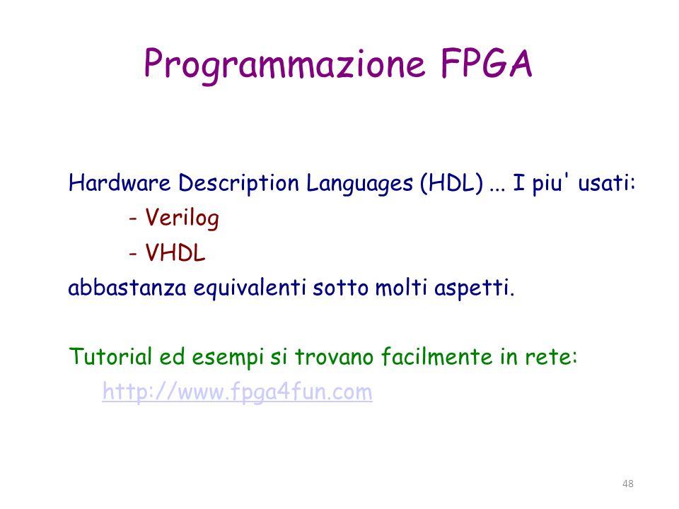 49 -- Possibile codifica VHDL di un decoder a 2 ingressi LIBRARY ieee; USE ieee.std_logic_1164.all; ENTITY decoder_vhdl IS PORT (a, b : IN BIT; u0,u1,u2,u3 : OUT BIT); END decoder_vhdl; ARCHITECTURE arch_decoder_vhdl OF decoder_vhdl IS BEGIN -- attivazione (concorrente) dei segnali, non e importante lordine u3 <= (a AND b) ; u2 <= ((NOT a) AND b); u1 <= (a AND (NOT b)); u0 <= ((NOT a) AND (NOT b)); END arch_ decoder_vhdl;