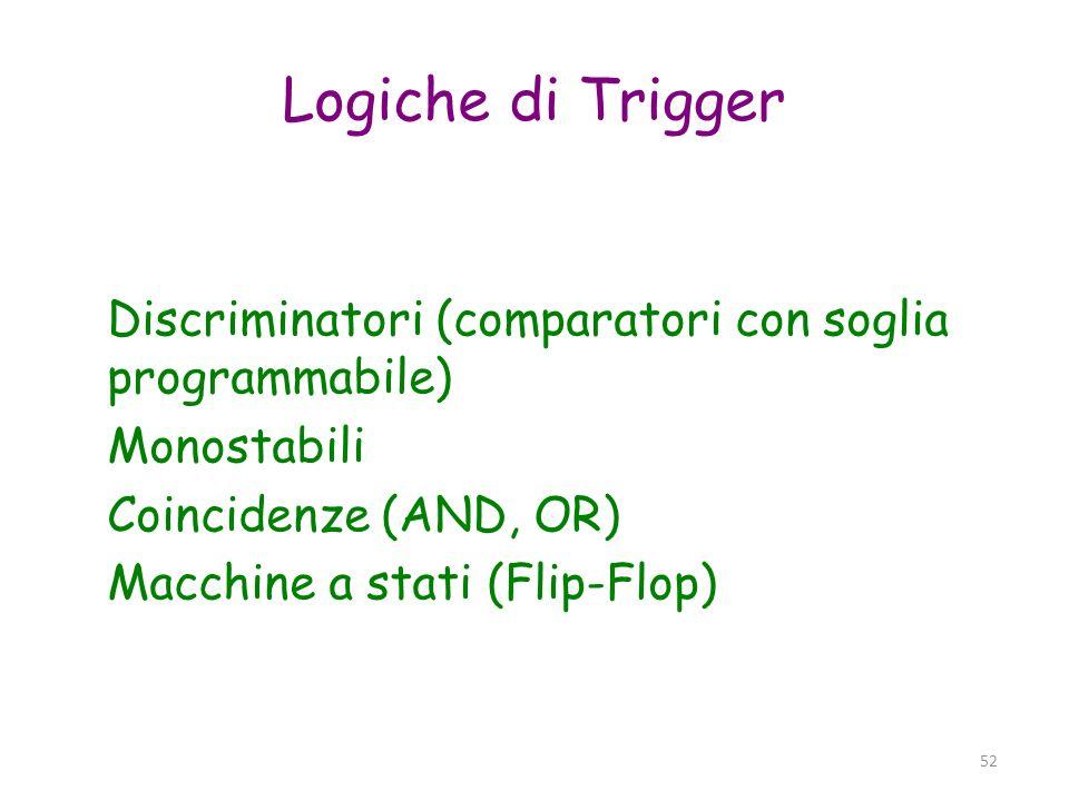 53 Comparatori - Velocita - Stabilita - Immunita al rumore effetti di soglia: rispari isteresi (trigger di Schmitt)