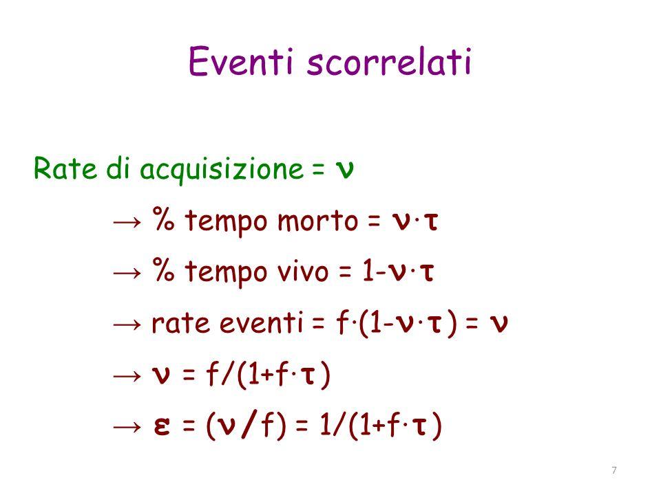 8 Eventi scorrelati (2) Tempo Vivo (= eff.) x=f· τ
