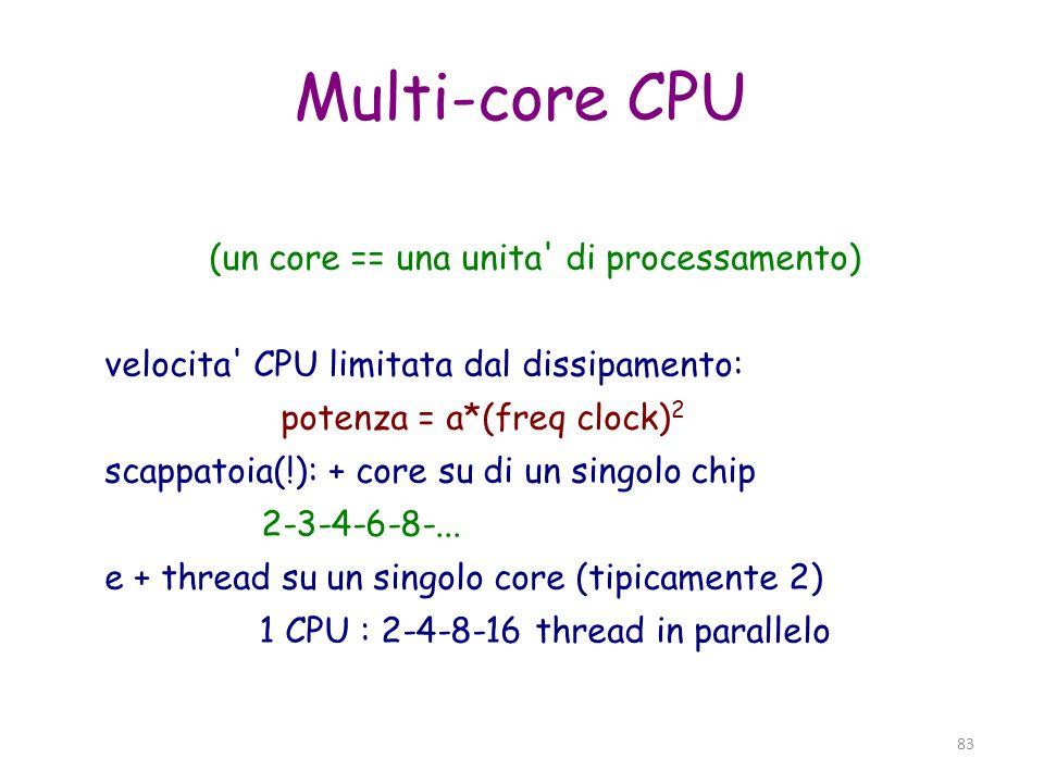 84 HyperThreading CPU 1 CPU : 2-4-8-16 thread in parallelo