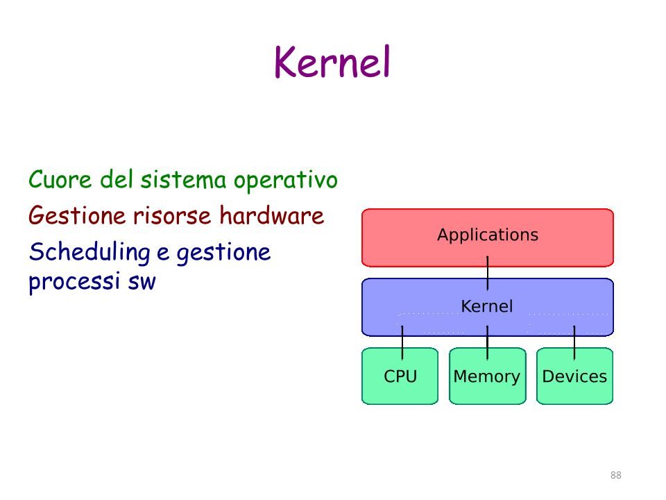 89 Real Time (1) Low-latency patch (Ubuntu Studio): linux kernel interrompibile