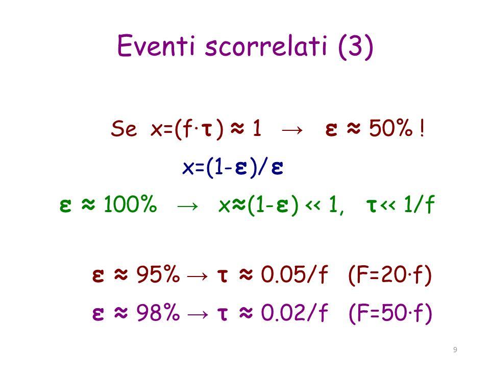 10 Derandomizzazione Buffer con capacità N eventi:...