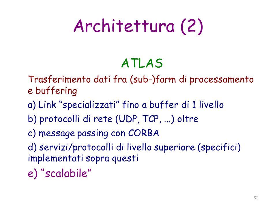 93 ATLAS DAQ Impementazione basata: C, C++, Java, Python linux (no RT) moduli multiprocessore, multicore, rack-mounted gerarchia: modulo (~4-8-16 core, O(10-100) processi) rack (~30 moduli, O(1000) processi) In ognuno dei (50-100) rack: 1 local server (file system, proxy caching) 1 switch di rete (GB ethernet)