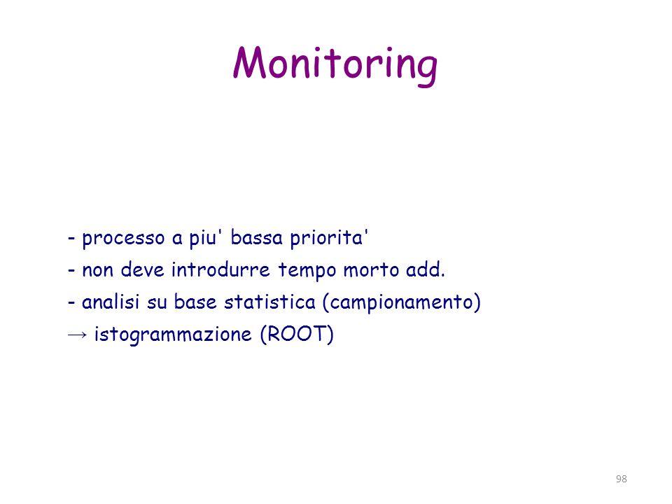 98 Monitoring - processo a piu' bassa priorita' - non deve introdurre tempo morto add. - analisi su base statistica (campionamento) istogrammazione (R