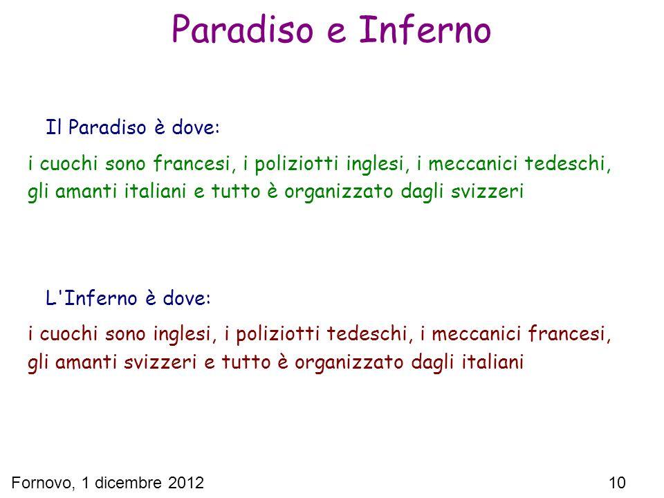 Fornovo, 1 dicembre 2012 10 Paradiso e Inferno Il Paradiso è dove: i cuochi sono francesi, i poliziotti inglesi, i meccanici tedeschi, gli amanti ital