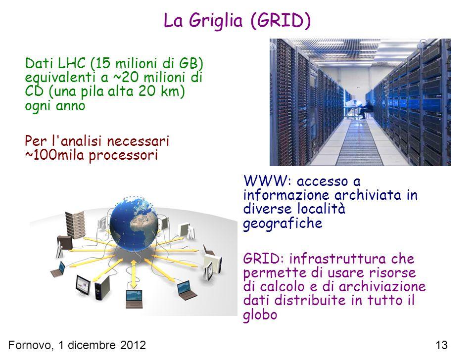 Fornovo, 1 dicembre 2012 13 La Griglia (GRID) WWW: accesso a informazione archiviata in diverse località geografiche GRID: infrastruttura che permette