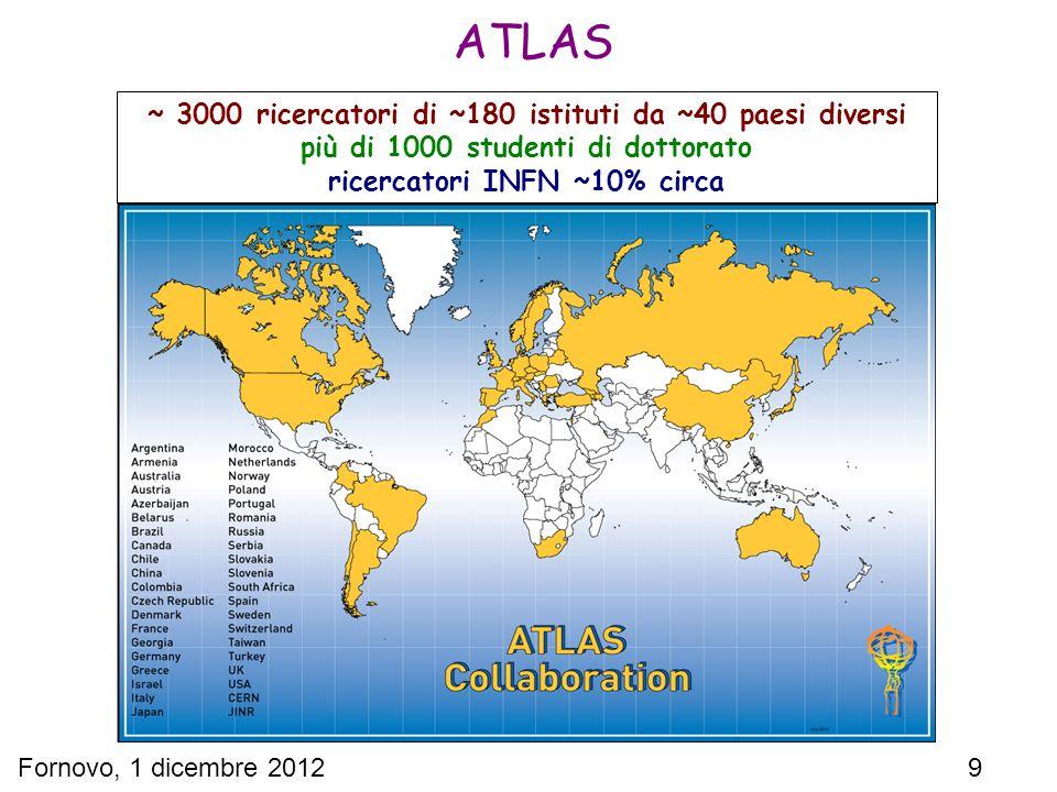 Fornovo, 1 dicembre 2012 9 ATLAS ~ 3000 ricercatori di ~180 istituti da ~40 paesi diversi più di 1000 studenti di dottorato ricercatori INFN ~10% circ