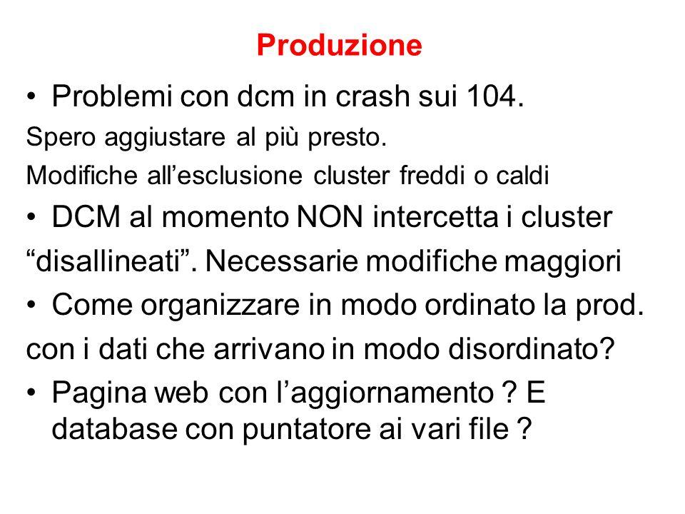 Produzione Problemi con dcm in crash sui 104.Spero aggiustare al più presto.