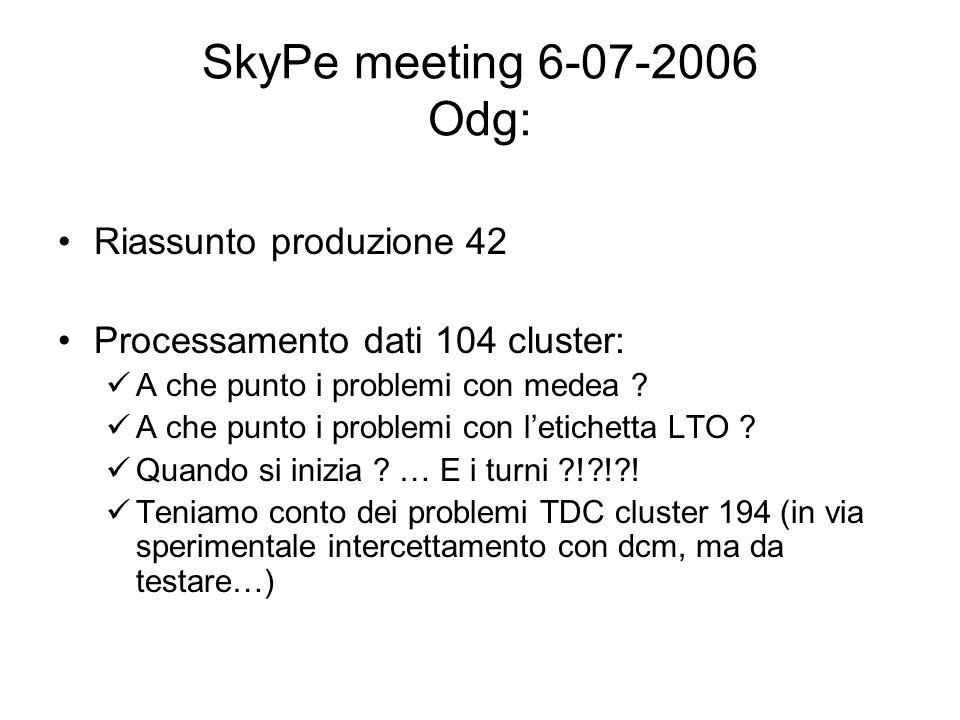 SkyPe meeting 6-07-2006 Odg: Riassunto produzione 42 Processamento dati 104 cluster: A che punto i problemi con medea .