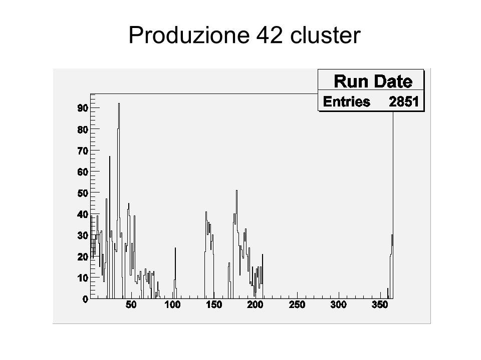 Produzione 42 cluster