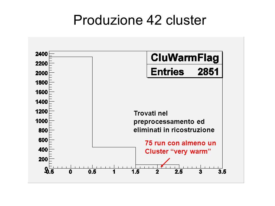 Produzione 42 cluster 75 run con almeno un Cluster very warm Trovati nel preprocessamento ed eliminati in ricostruzione