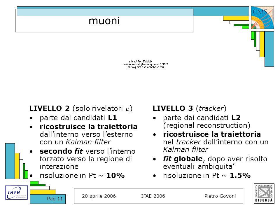 20 aprile 2006IFAE 2006Pietro Govoni Pag 11 muoni LIVELLO 2 (solo rivelatori ) parte dai candidati L1 ricostruisce la traiettoria dallinterno verso le
