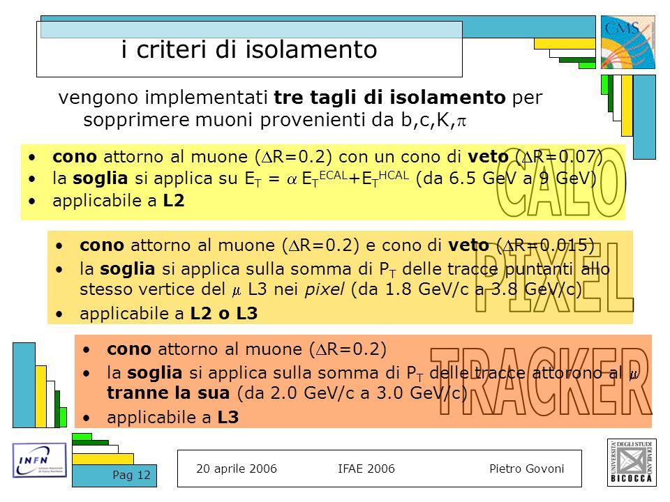 20 aprile 2006IFAE 2006Pietro Govoni Pag 12 cono attorno al muone (R=0.2) la soglia si applica sulla somma di P T delle tracce attorono al tranne la sua (da 2.0 GeV/c a 3.0 GeV/c) applicabile a L3 cono attorno al muone (R=0.2) con un cono di veto (R=0.07) la soglia si applica su E T = E T ECAL +E T HCAL (da 6.5 GeV a 9 GeV) applicabile a L2 i criteri di isolamento vengono implementati tre tagli di isolamento per sopprimere muoni provenienti da b,c,K, cono attorno al muone (R=0.2) e cono di veto (R=0.015) la soglia si applica sulla somma di P T delle tracce puntanti allo stesso vertice del L3 nei pixel (da 1.8 GeV/c a 3.8 GeV/c) applicabile a L2 o L3