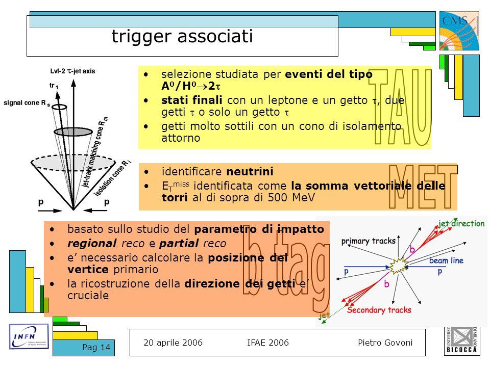 20 aprile 2006IFAE 2006Pietro Govoni Pag 14 basato sullo studio del parametro di impatto regional reco e partial reco e necessario calcolare la posizi