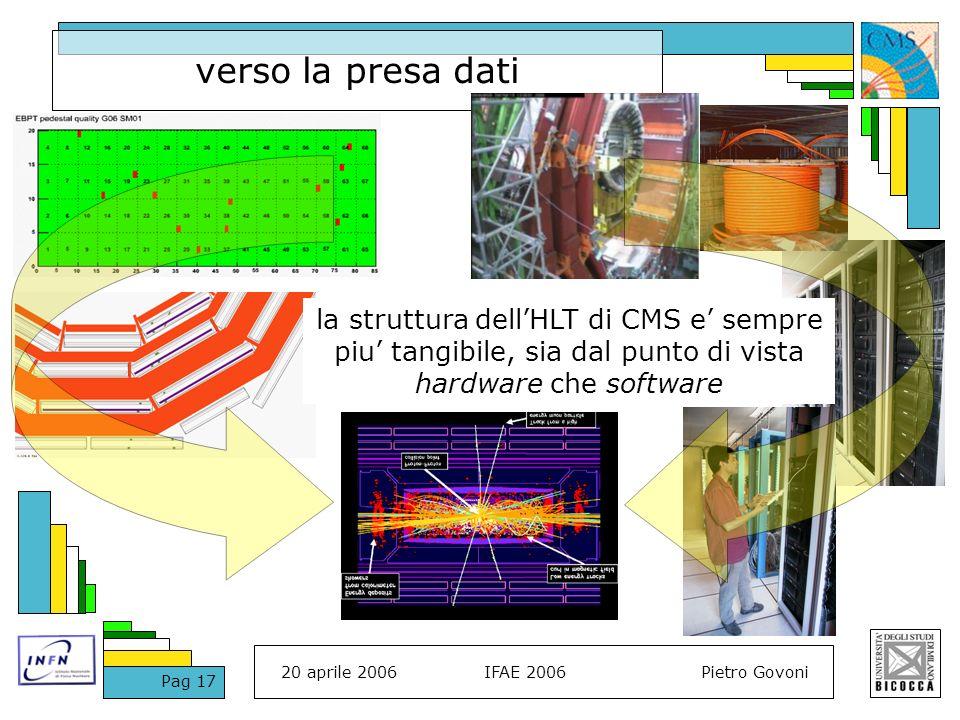 20 aprile 2006IFAE 2006Pietro Govoni Pag 17 verso la presa dati la struttura dellHLT di CMS e sempre piu tangibile, sia dal punto di vista hardware ch