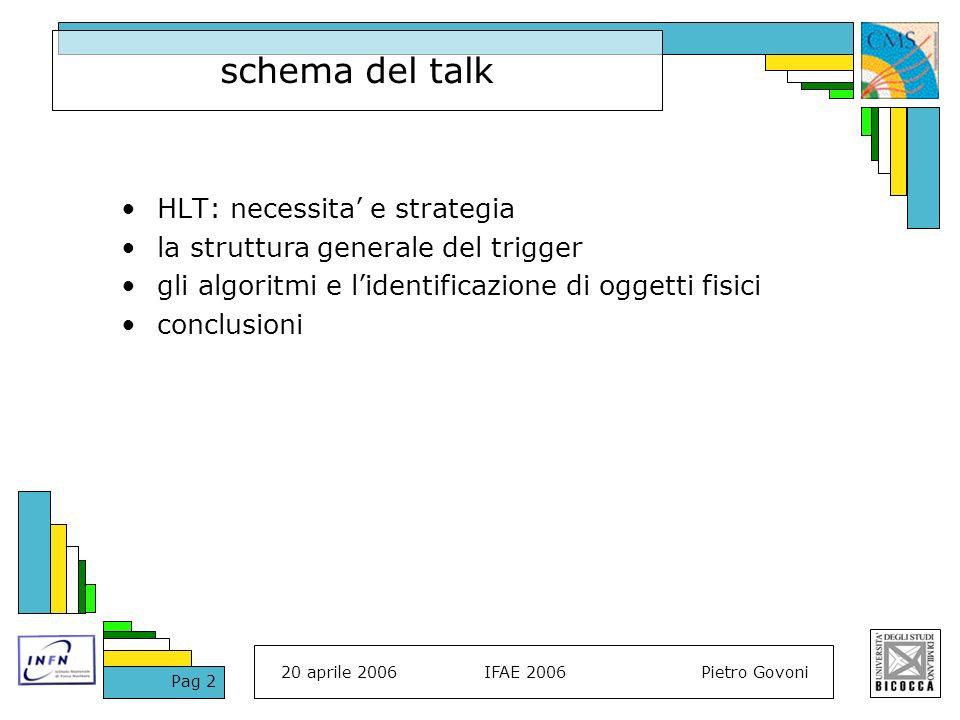 20 aprile 2006IFAE 2006Pietro Govoni Pag 2 schema del talk HLT: necessita e strategia la struttura generale del trigger gli algoritmi e lidentificazio