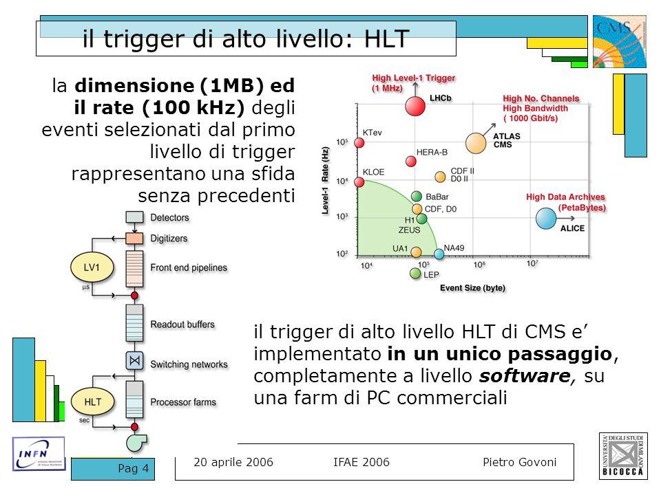 20 aprile 2006IFAE 2006Pietro Govoni Pag 4 il trigger di alto livello: HLT la dimensione (1MB) ed il rate (100 kHz) degli eventi selezionati dal primo