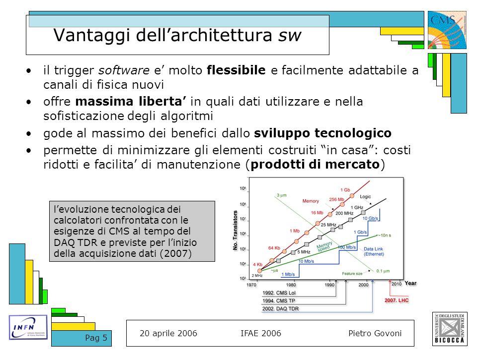 20 aprile 2006IFAE 2006Pietro Govoni Pag 5 Vantaggi dellarchitettura sw il trigger software e molto flessibile e facilmente adattabile a canali di fis