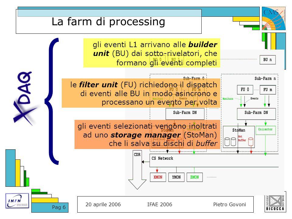 20 aprile 2006IFAE 2006Pietro Govoni Pag 6 La farm di processing gli eventi L1 arrivano alle builder unit (BU) dai sotto-rivelatori, che formano gli eventi completi le filter unit (FU) richiedono il dispatch di eventi alle BU in modo asincrono e processano un evento per volta gli eventi selezionati vengono inoltrati ad uno storage manager (StoMan) che li salva su dischi di buffer