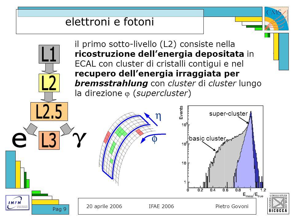 20 aprile 2006IFAE 2006Pietro Govoni Pag 9 elettroni e fotoni basic cluster super-cluster il primo sotto-livello (L2) consiste nella ricostruzione dellenergia depositata in ECAL con cluster di cristalli contigui e nel recupero dellenergia irraggiata per bremsstrahlung con cluster di cluster lungo la direzione (supercluster)