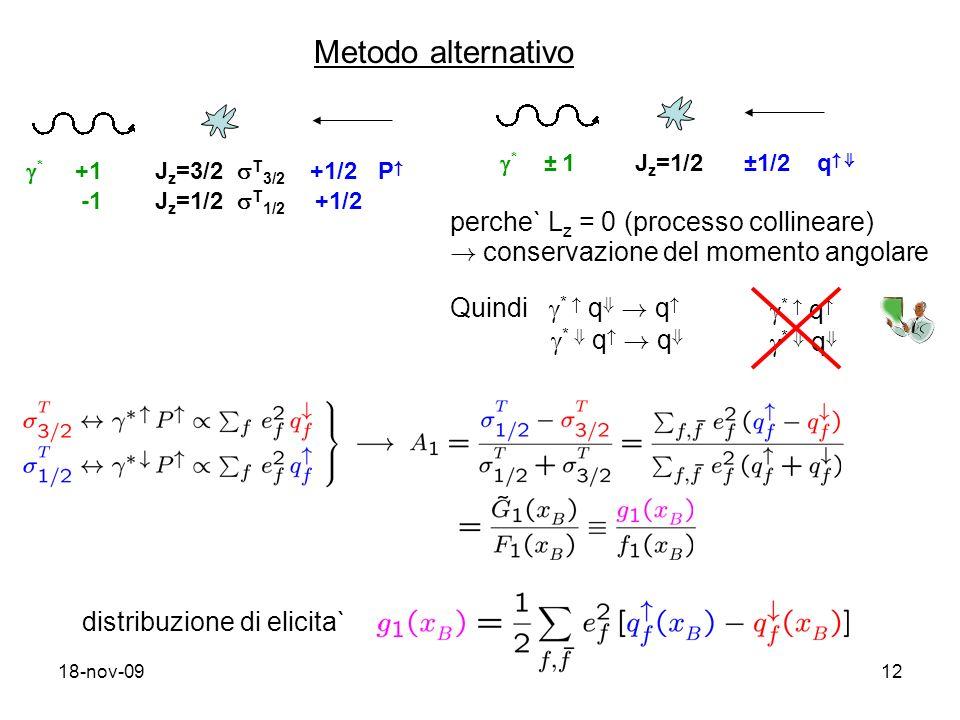 18-nov-0912 Metodo alternativo * +1 J z =3/2 T 3/2 +1/2 P -1 J z =1/2 T 1/2 +1/2 * ± 1 J z =1/2 ±1/2 q + perche` L z = 0 (processo collineare) .
